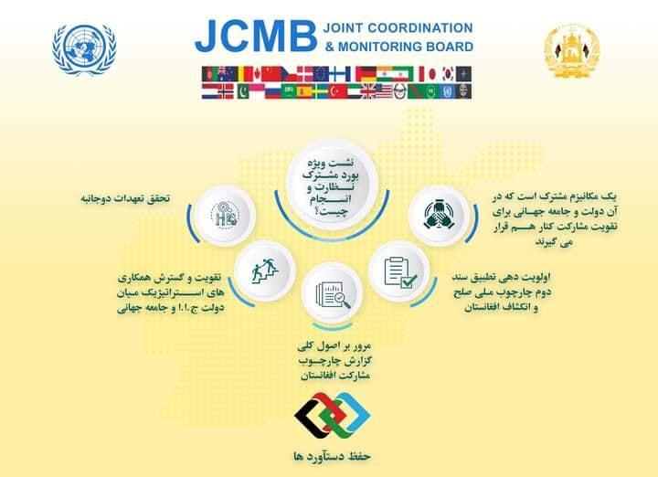 نشست ویژه بورد مشترک نظارت و انسجام چیست؟ JCMB